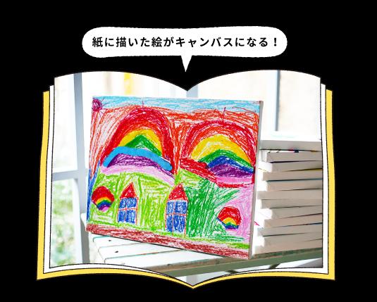 子どもの絵がキャンバスになる!